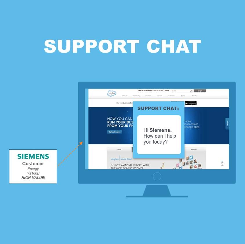 Example 3: Chat trigger routed to Support.A customer from a high revenue, high priority target account visits the website and get a chat trigger routed to Support to ensure a quick response.