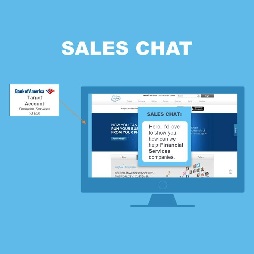 Example 1: Chat trigger routes customer to Sales. A prospect target account for IT Services visits the website and gets a chat trigger routed to Sales. Information from the chat is passed into the database.